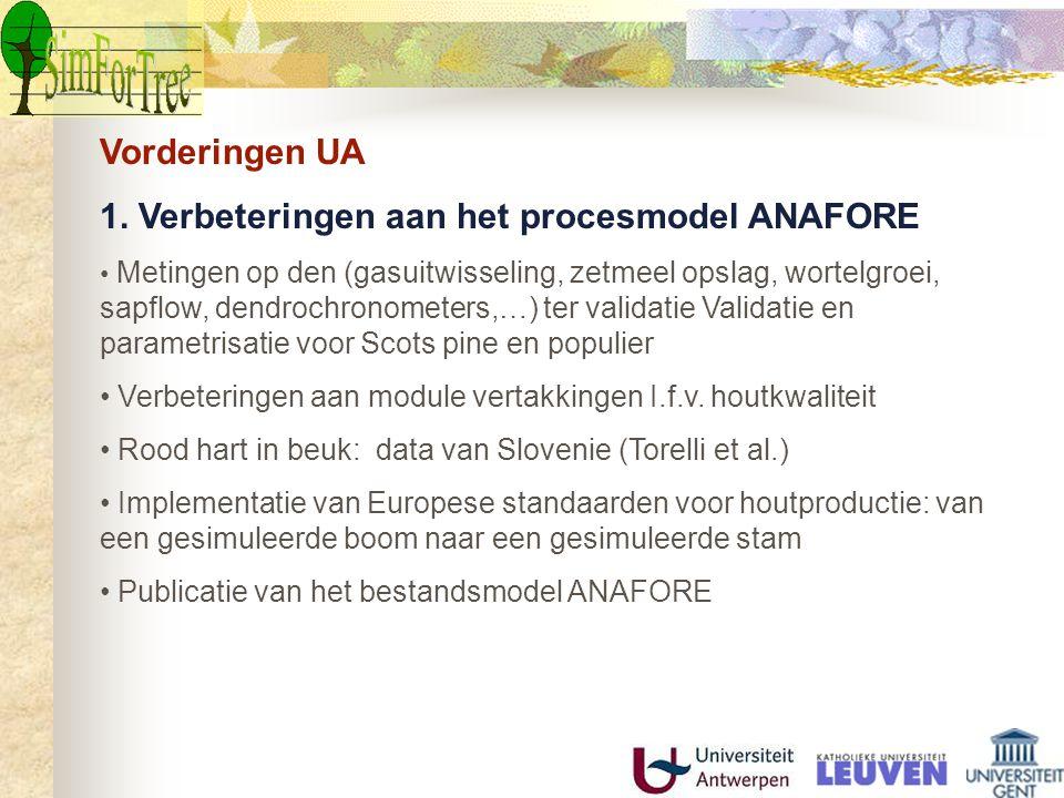 Vorderingen UA 1. Verbeteringen aan het procesmodel ANAFORE Metingen op den (gasuitwisseling, zetmeel opslag, wortelgroei, sapflow, dendrochronometers