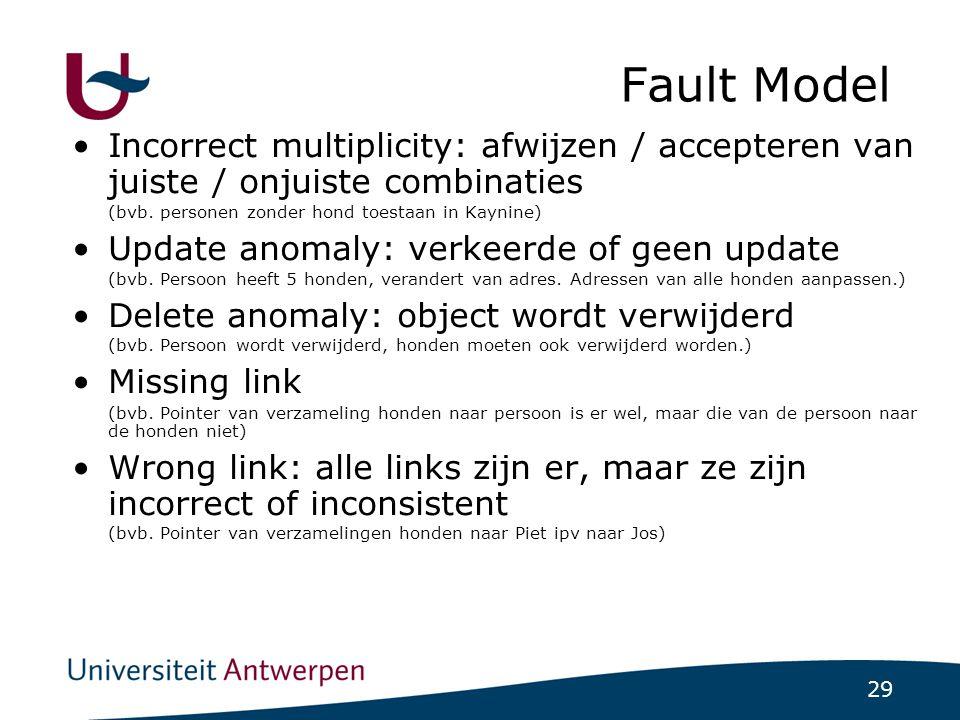 29 Fault Model Incorrect multiplicity: afwijzen / accepteren van juiste / onjuiste combinaties (bvb.
