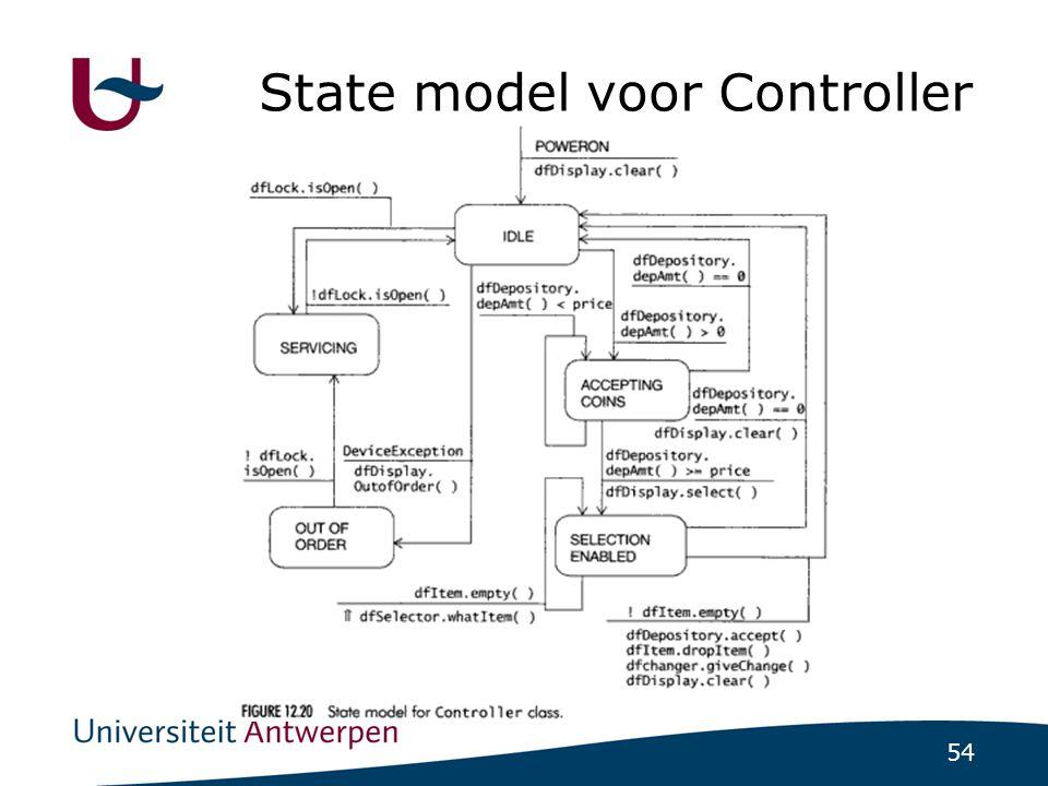 54 State model voor Controller