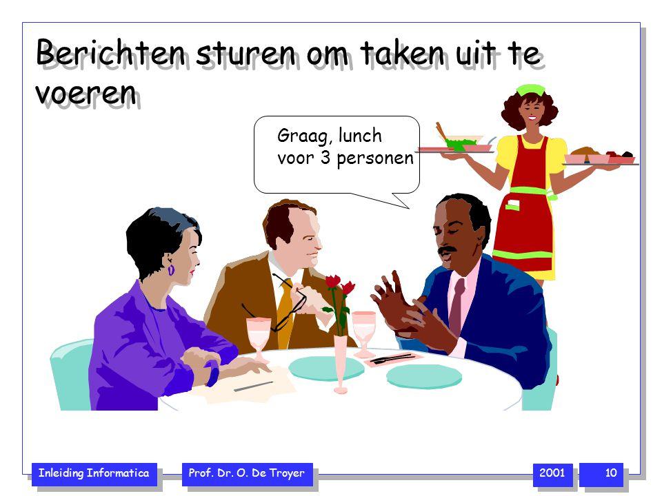 Inleiding Informatica Prof. Dr. O. De Troyer 2001 10 Berichten sturen om taken uit te voeren Graag, lunch voor 3 personen