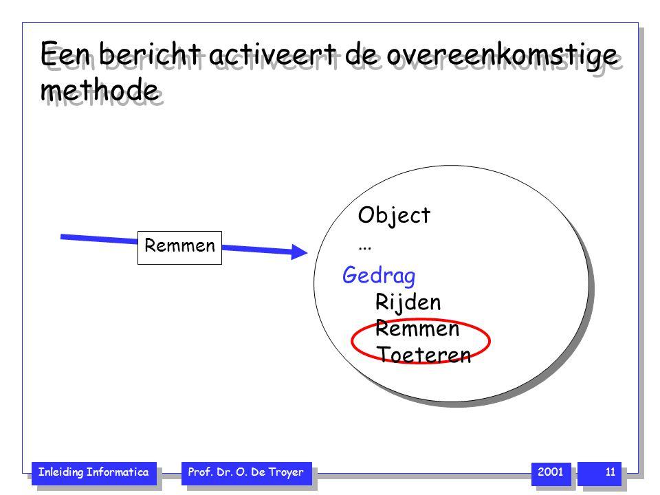 Inleiding Informatica Prof. Dr. O. De Troyer 2001 11 Een bericht activeert de overeenkomstige methode Object … Gedrag Rijden Remmen Toeteren Remmen