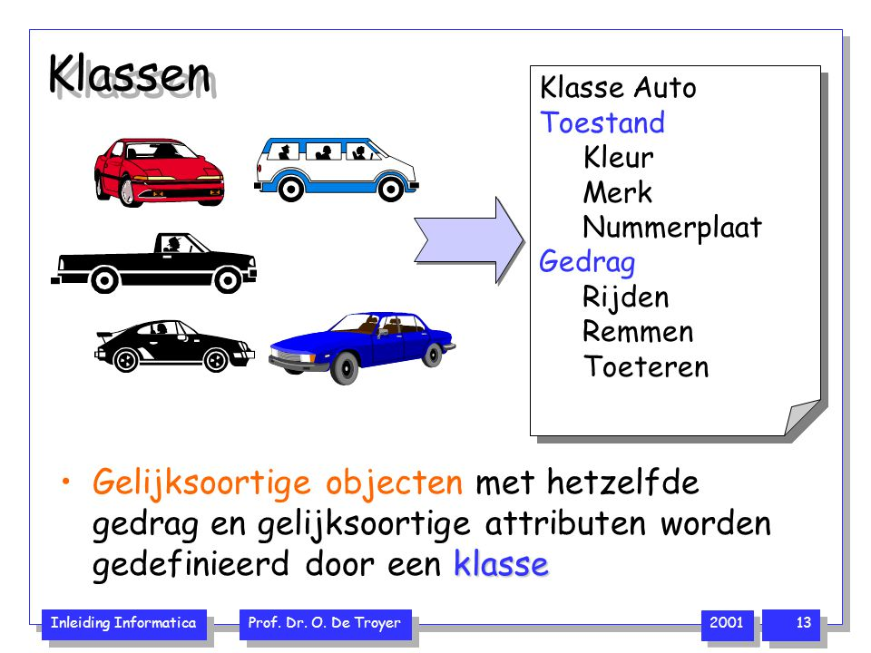 Inleiding Informatica Prof. Dr. O. De Troyer 2001 13 Klasse Auto Toestand Kleur Merk Nummerplaat Gedrag Rijden Remmen Toeteren Klasse Auto Toestand Kl