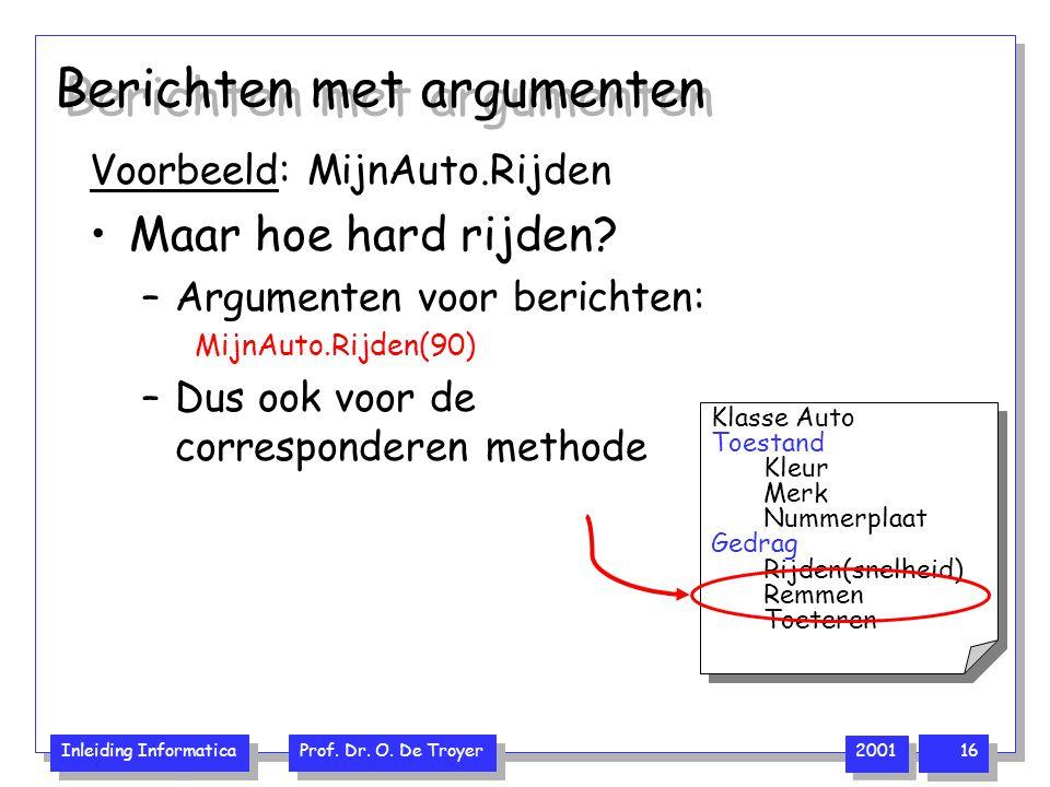 Inleiding Informatica Prof. Dr. O. De Troyer 2001 16 Berichten met argumenten Voorbeeld: MijnAuto.Rijden Maar hoe hard rijden? –Argumenten voor berich