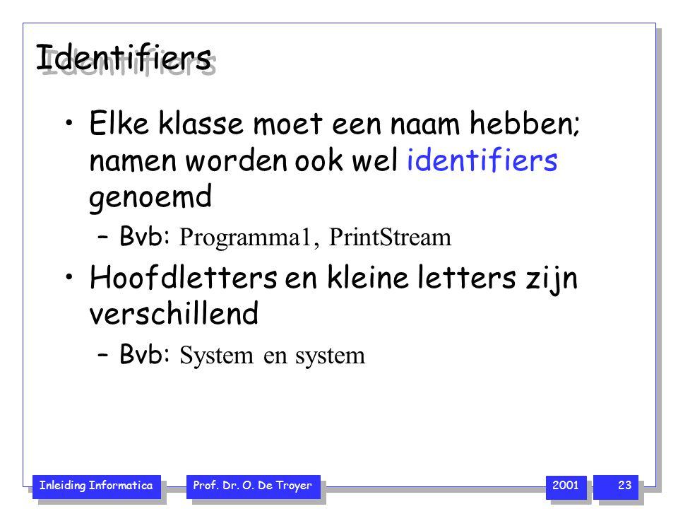 Inleiding Informatica Prof. Dr. O. De Troyer 2001 23 Identifiers Elke klasse moet een naam hebben; namen worden ook wel identifiers genoemd –Bvb: Prog