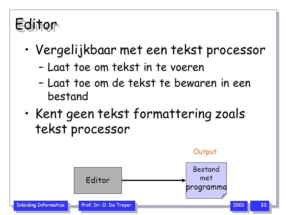 Inleiding Informatica Prof. Dr. O. De Troyer 2001 33 Editor Vergelijkbaar met een tekst processor –Laat toe om tekst in te voeren –Laat toe om de teks