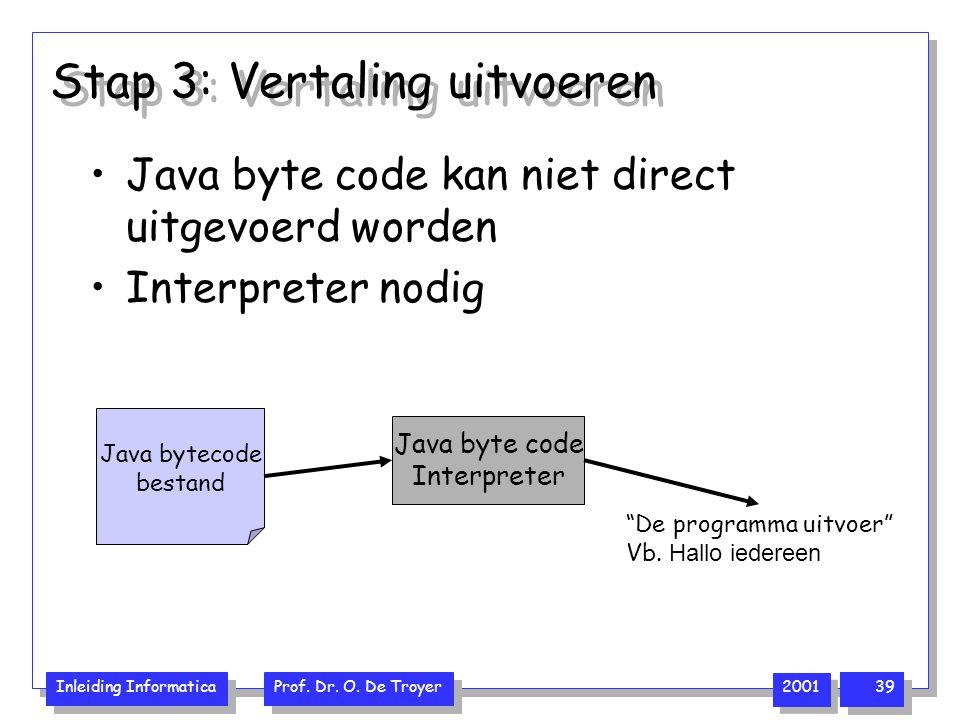 Inleiding Informatica Prof. Dr. O. De Troyer 2001 39 Stap 3: Vertaling uitvoeren Java byte code kan niet direct uitgevoerd worden Interpreter nodig Ja