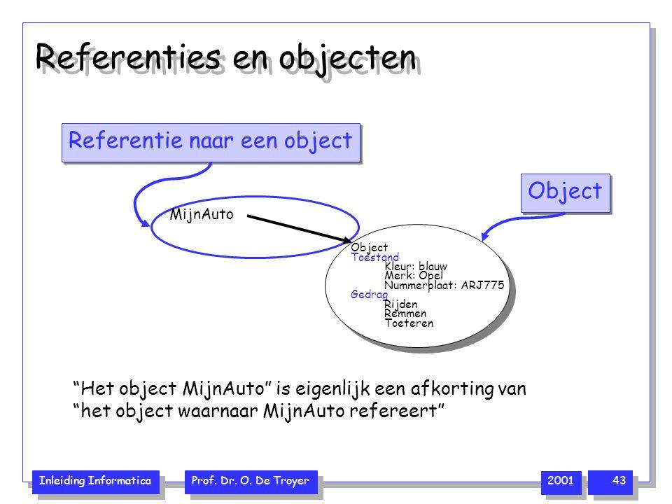 Inleiding Informatica Prof. Dr. O. De Troyer 2001 43 Referenties en objecten Referentie naar een object Object Toestand Kleur: blauw Merk: Opel Nummer