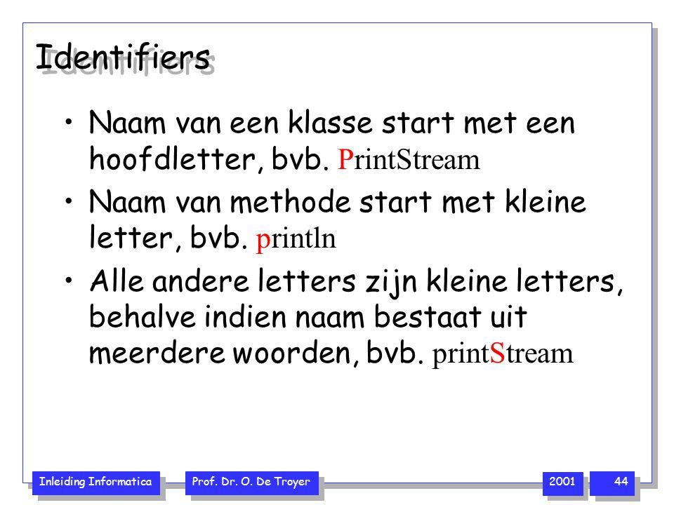 Inleiding Informatica Prof. Dr. O. De Troyer 2001 44 Identifiers Naam van een klasse start met een hoofdletter, bvb. PrintStream Naam van methode star