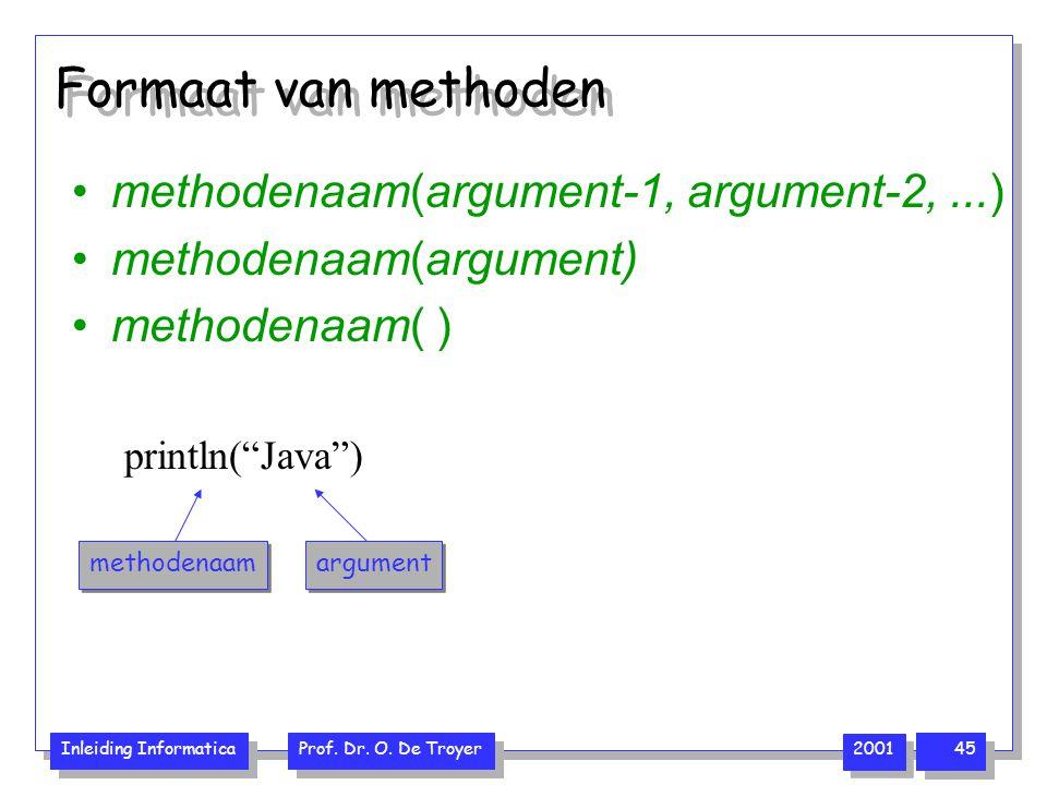 Inleiding Informatica Prof. Dr. O. De Troyer 2001 45 Formaat van methoden methodenaam(argument-1, argument-2,...) methodenaam(argument) methodenaam( )