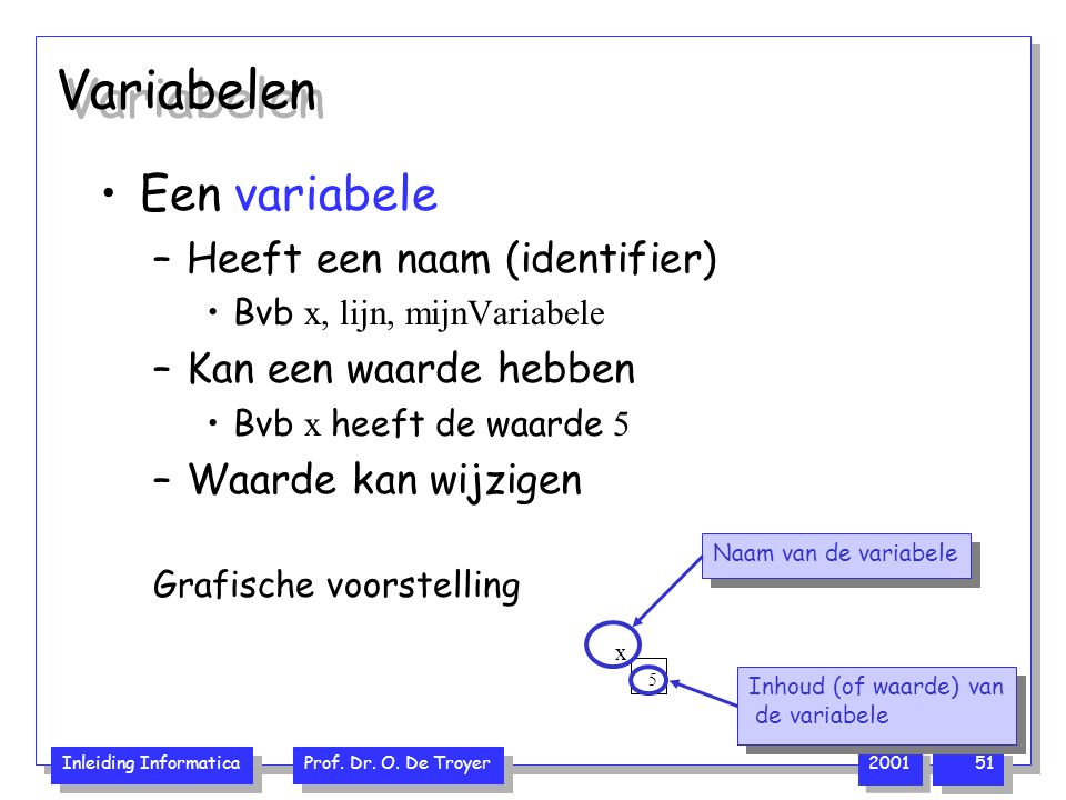 Inleiding Informatica Prof. Dr. O. De Troyer 2001 51 Variabelen Een variabele –Heeft een naam (identifier) Bvb x, lijn, mijnVariabele –Kan een waarde