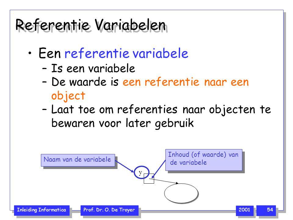 Inleiding Informatica Prof. Dr. O. De Troyer 2001 54 Referentie Variabelen Een referentie variabele –Is een variabele –De waarde is een referentie naa