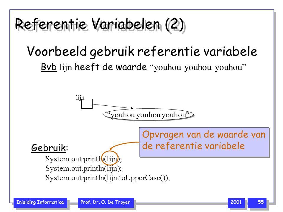 """Inleiding Informatica Prof. Dr. O. De Troyer 2001 55 Referentie Variabelen (2) Voorbeeld gebruik referentie variabele Bvb lijn heeft de waarde """"youhou"""