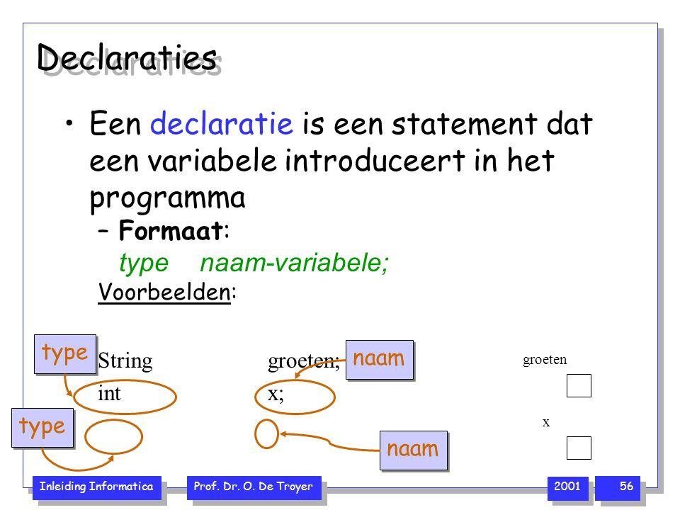 Inleiding Informatica Prof. Dr. O. De Troyer 2001 56 Declaraties Een declaratie is een statement dat een variabele introduceert in het programma –Form