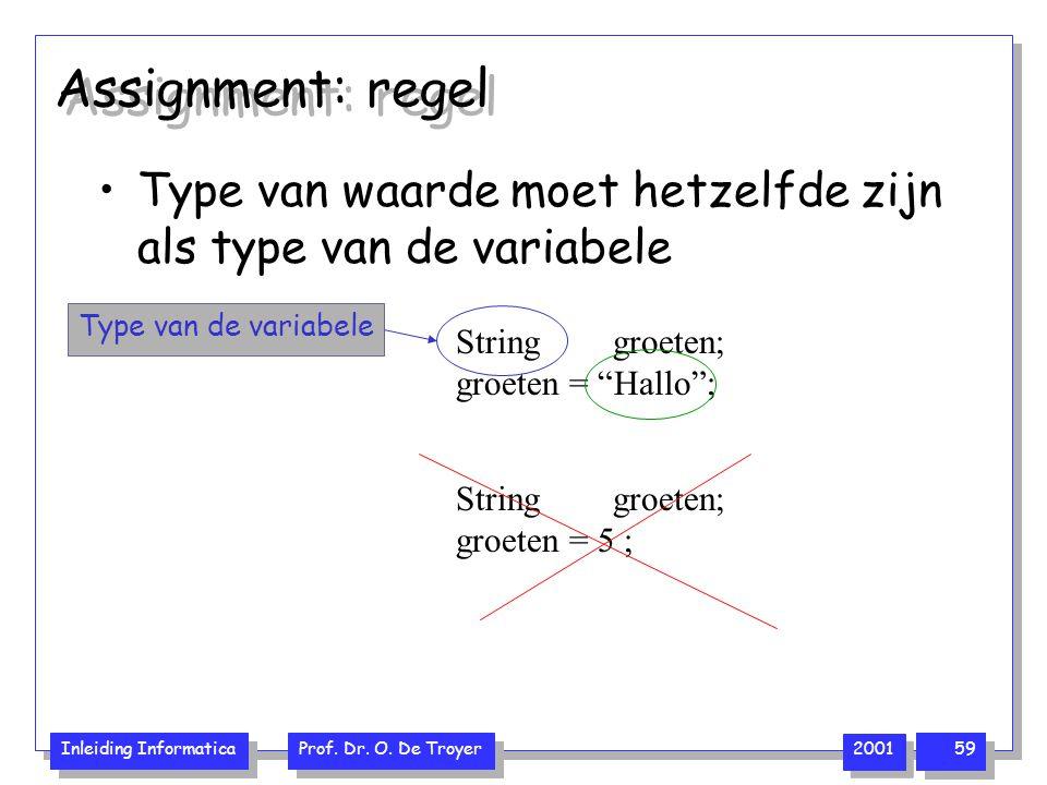 Inleiding Informatica Prof. Dr. O. De Troyer 2001 59 Assignment: regel Type van waarde moet hetzelfde zijn als type van de variabele String groeten; g