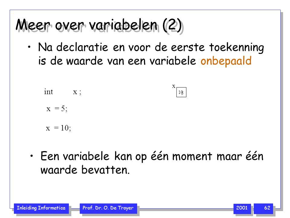 Inleiding Informatica Prof. Dr. O. De Troyer 2001 62 Meer over variabelen (2) Na declaratie en voor de eerste toekenning is de waarde van een variabel
