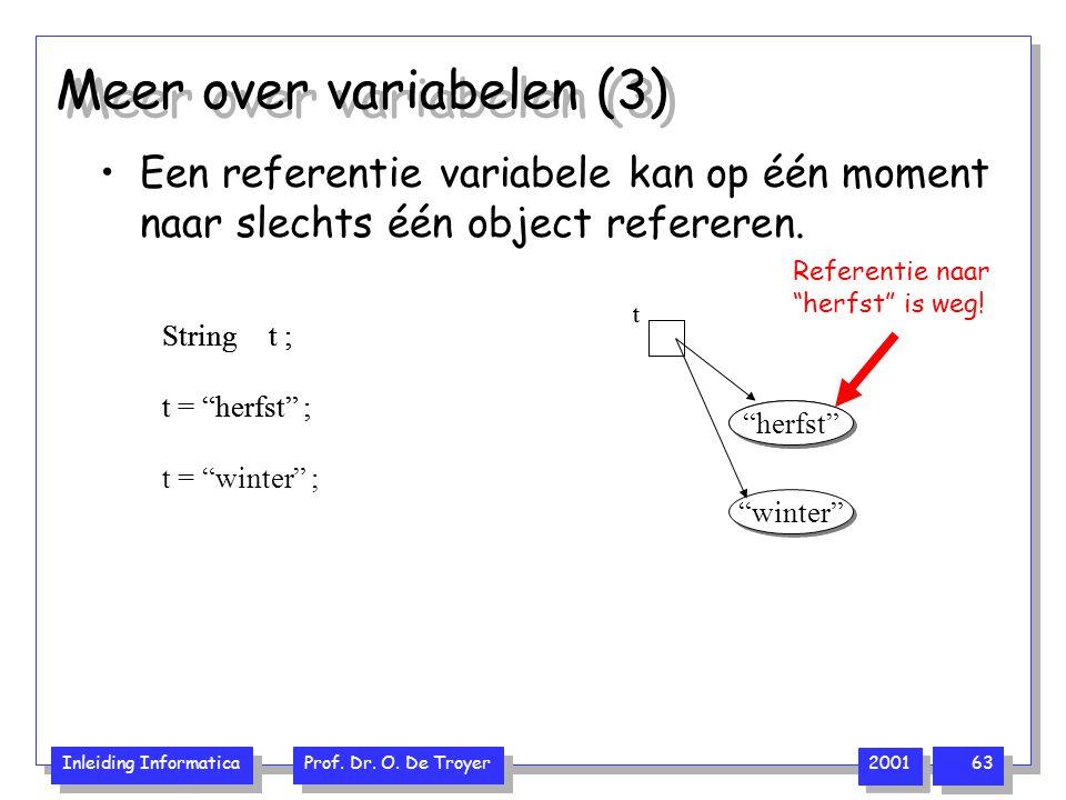 "Inleiding Informatica Prof. Dr. O. De Troyer 2001 63 t ""herfst"" Stringt ; t = ""herfst"" ; Stringt ; t = ""herfst"" ; t = ""winter"" ; t ""herfst"" ""winter"" M"