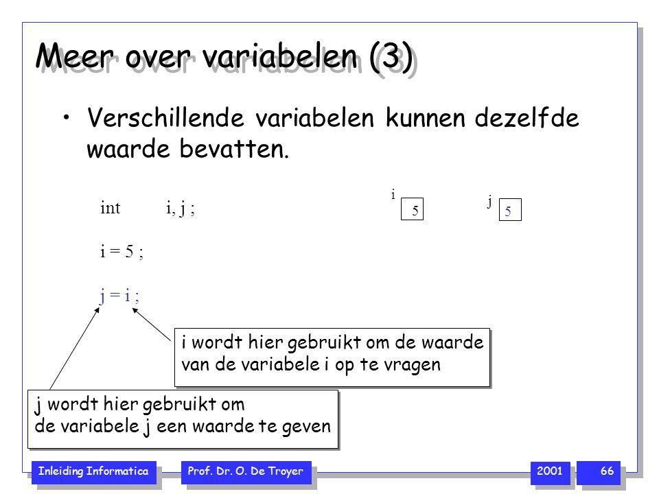 Inleiding Informatica Prof. Dr. O. De Troyer 2001 66 j = i ; Meer over variabelen (3) Verschillende variabelen kunnen dezelfde waarde bevatten. i word