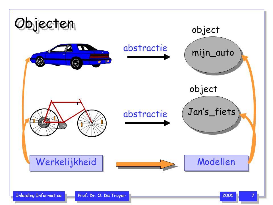 Inleiding Informatica Prof. Dr. O. De Troyer 2001 7 Objecten abstractie mijn_auto object Jan's_fiets object Modellen Werkelijkheid