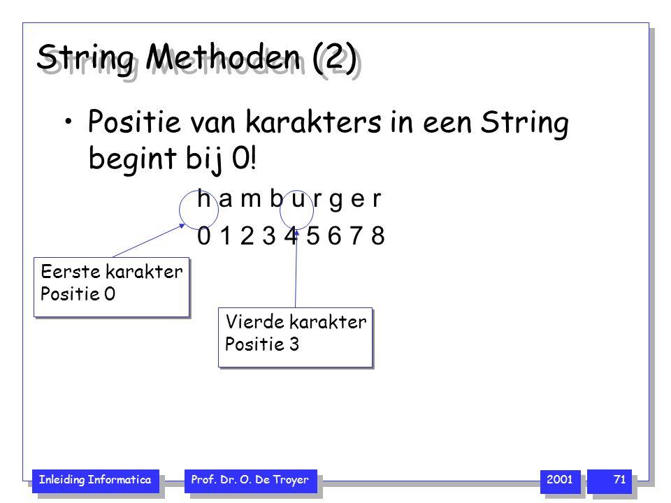 Inleiding Informatica Prof. Dr. O. De Troyer 2001 71 String Methoden (2) Positie van karakters in een String begint bij 0! h a m b u r g e r 0 1 2 3 4