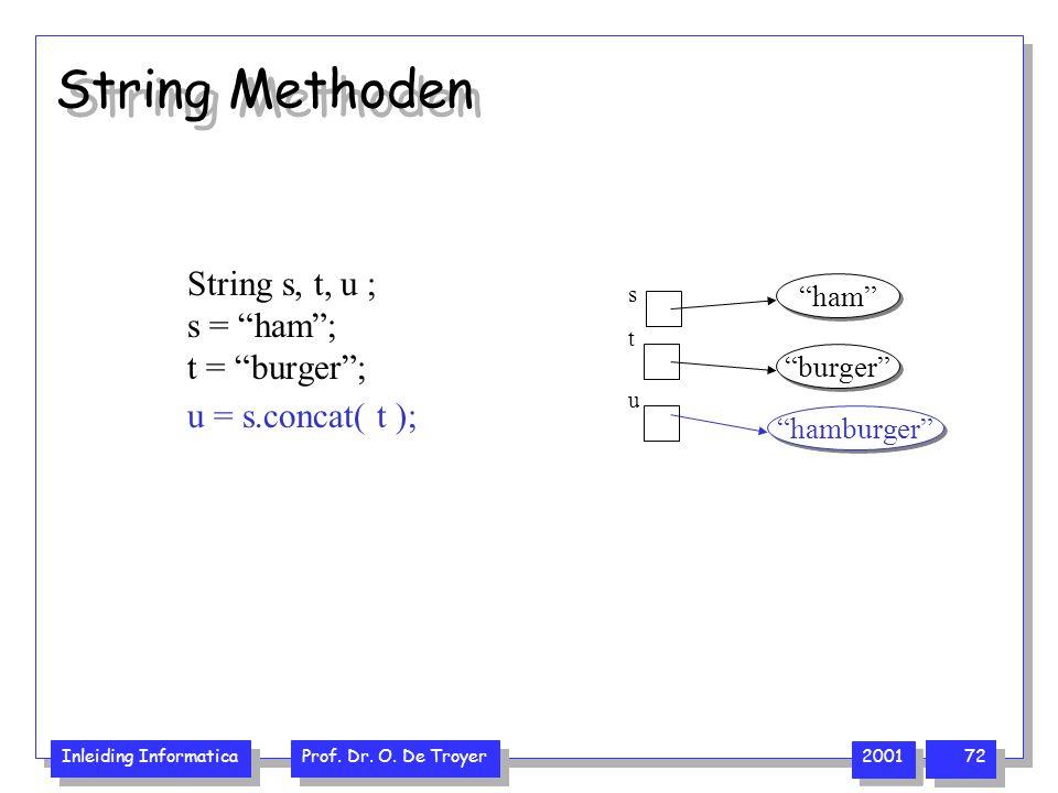 "Inleiding Informatica Prof. Dr. O. De Troyer 2001 72 String Methoden String s, t, u ; s = ""ham""; t = ""burger""; ""hamburger"" t s u ""burger"" ""ham"" u = s."