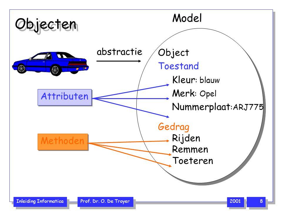 Inleiding Informatica Prof. Dr. O. De Troyer 2001 8 abstractie Model Objecten Object Toestand Kleur : blauw Merk : Opel Nummerplaat :ARJ775 Gedrag Rij