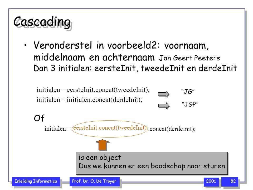 Inleiding Informatica Prof. Dr. O. De Troyer 2001 82 Cascading Veronderstel in voorbeeld2: voornaam, middelnaam en achternaam Jan Geert Peeters Dan 3