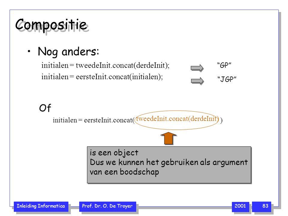 Inleiding Informatica Prof. Dr. O. De Troyer 2001 83 Compositie Nog anders: initialen = tweedeInit.concat(derdeInit); initialen = eersteInit.concat(in