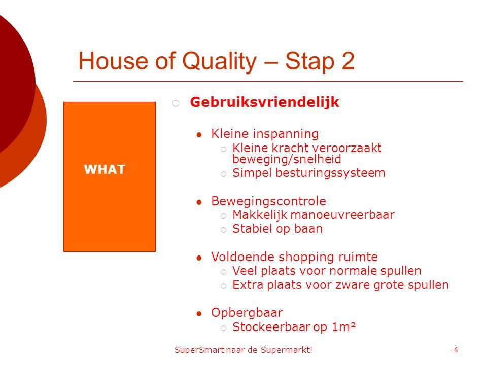 SuperSmart naar de Supermarkt!4 House of Quality – Stap 2 WHAT  Gebruiksvriendelijk Kleine inspanning  Kleine kracht veroorzaakt beweging/snelheid 