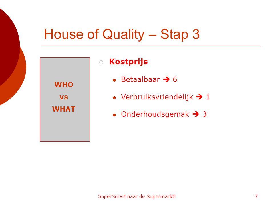 SuperSmart naar de Supermarkt!7 House of Quality – Stap 3 WHO vs WHAT  Kostprijs Betaalbaar  6 Verbruiksvriendelijk  1 Onderhoudsgemak  3