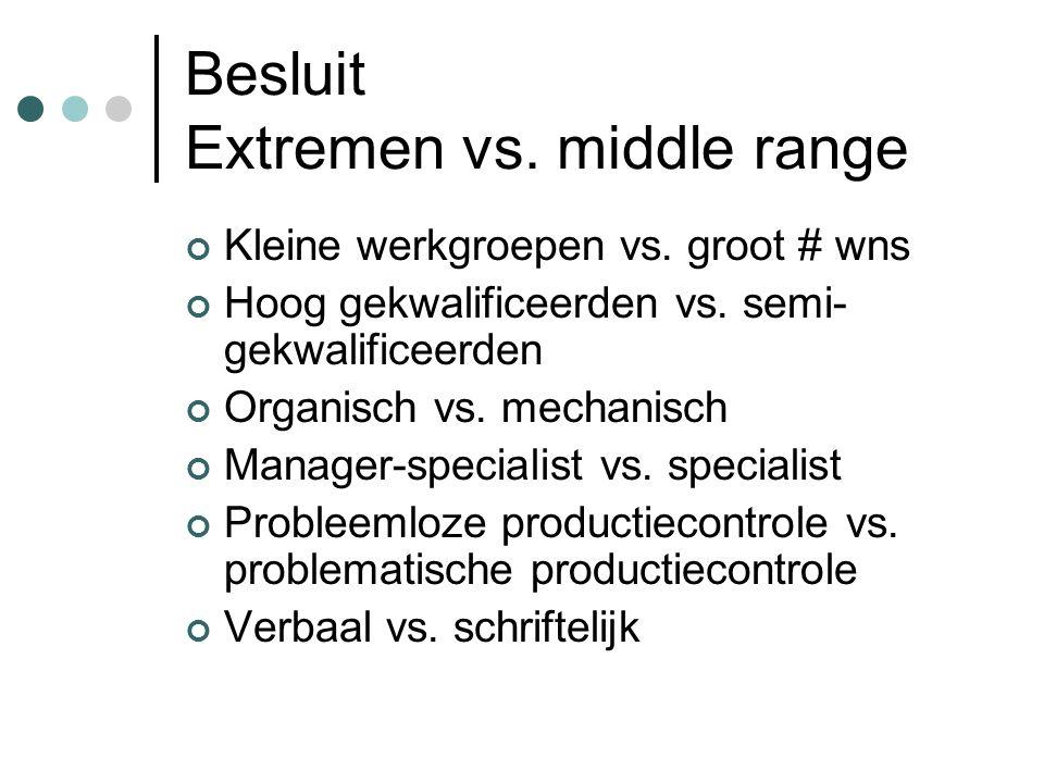 Besluit Extremen vs. middle range Kleine werkgroepen vs. groot # wns Hoog gekwalificeerden vs. semi- gekwalificeerden Organisch vs. mechanisch Manager