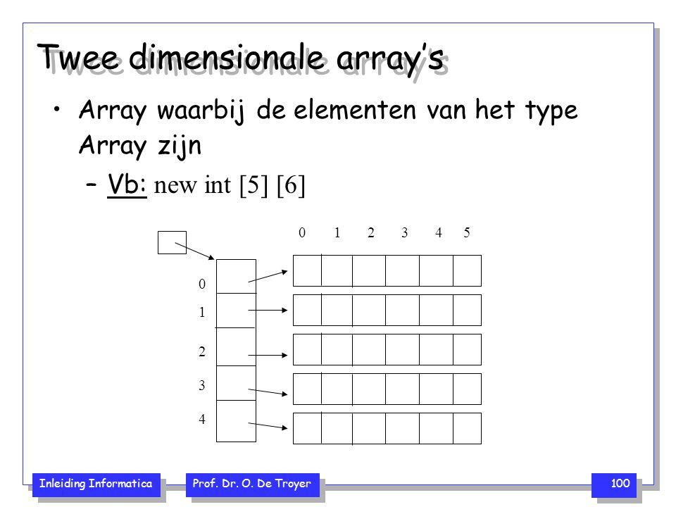 Inleiding Informatica Prof. Dr. O. De Troyer 100 Twee dimensionale array's Array waarbij de elementen van het type Array zijn –Vb: new int [5] [6] 0 2