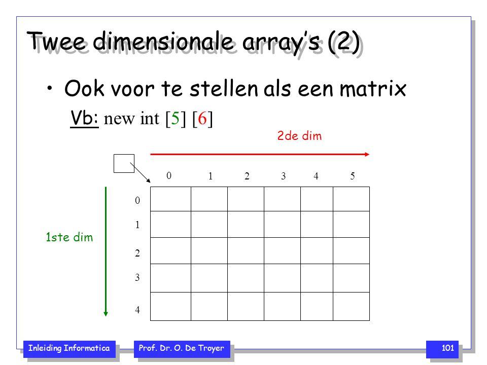 Inleiding Informatica Prof. Dr. O. De Troyer 101 Twee dimensionale array's (2) Ook voor te stellen als een matrix Vb: new int [5] [6] 0 23451 0 2 3 4