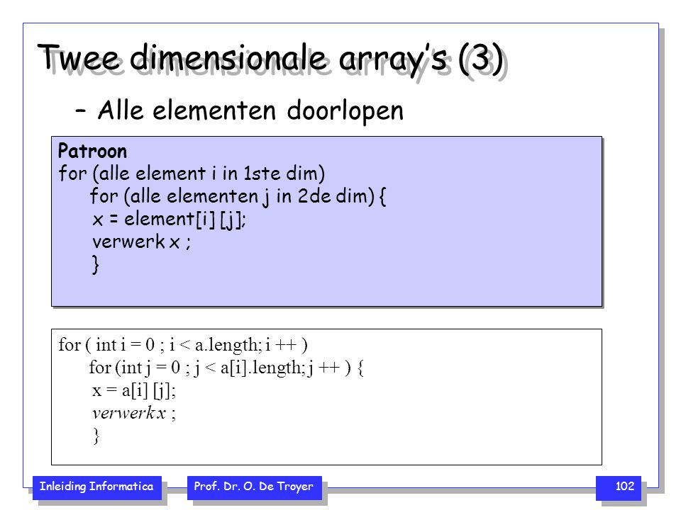 Inleiding Informatica Prof. Dr. O. De Troyer 102 Patroon for (alle element i in 1ste dim) for (alle elementen j in 2de dim) { x = element[i] [j]; verw