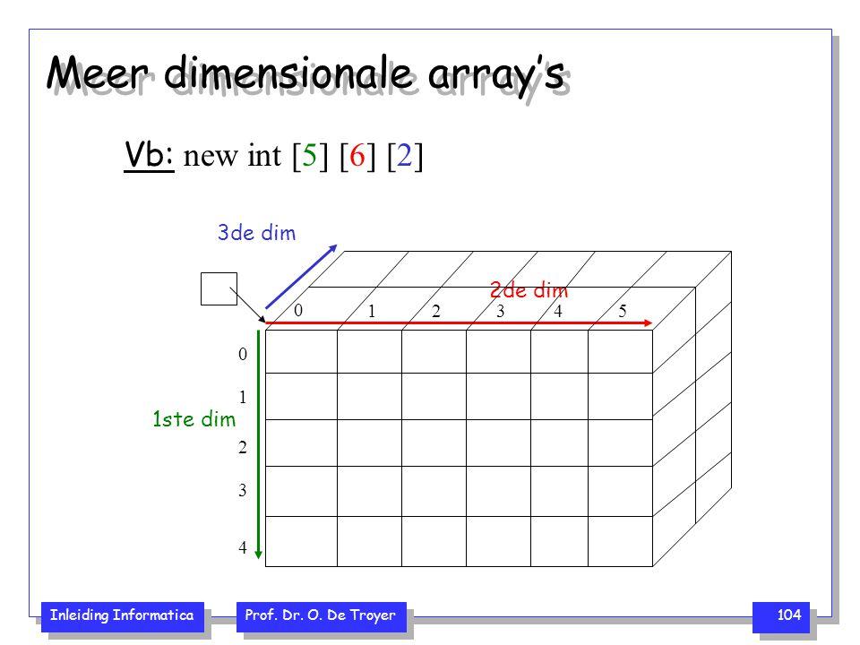 Inleiding Informatica Prof. Dr. O. De Troyer 104 Meer dimensionale array's Vb: new int [5] [6] [2] 0 23451 0 2 3 4 1 1ste dim 2de dim 3de dim