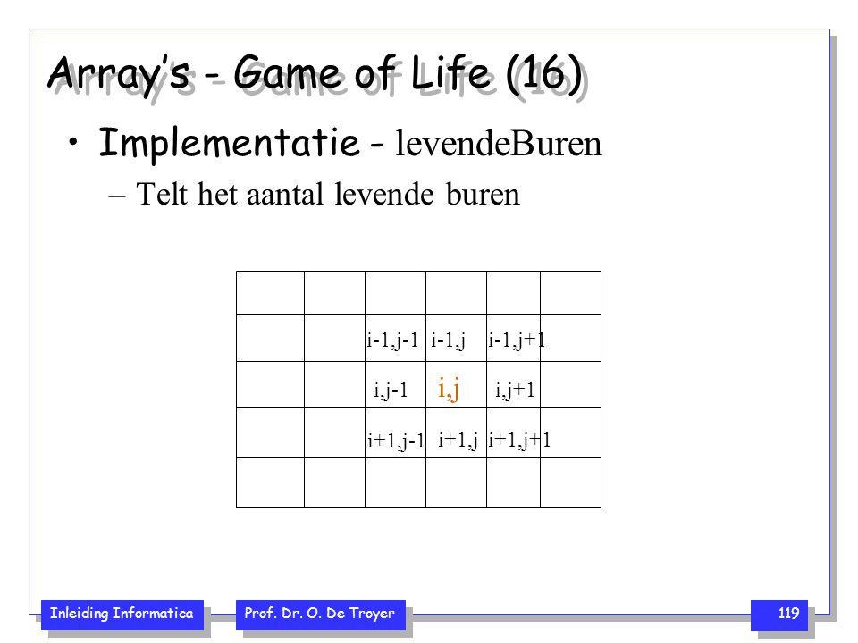 Inleiding Informatica Prof. Dr. O. De Troyer 119 Array's - Game of Life (16) Implementatie - levendeBuren –Telt het aantal levende buren i,j i-1,j-1i-