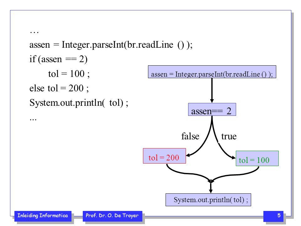 Inleiding Informatica Prof. Dr. O. De Troyer 5 … assen = Integer.parseInt(br.readLine () ); if (assen == 2) tol = 100 ; else tol = 200 ; System.out.pr
