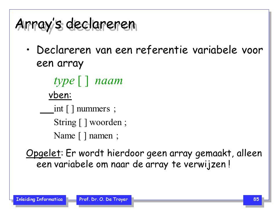 Inleiding Informatica Prof. Dr. O. De Troyer 85 Array's declareren Declareren van een referentie variabele voor een array type [ ] naam vben: int [ ]