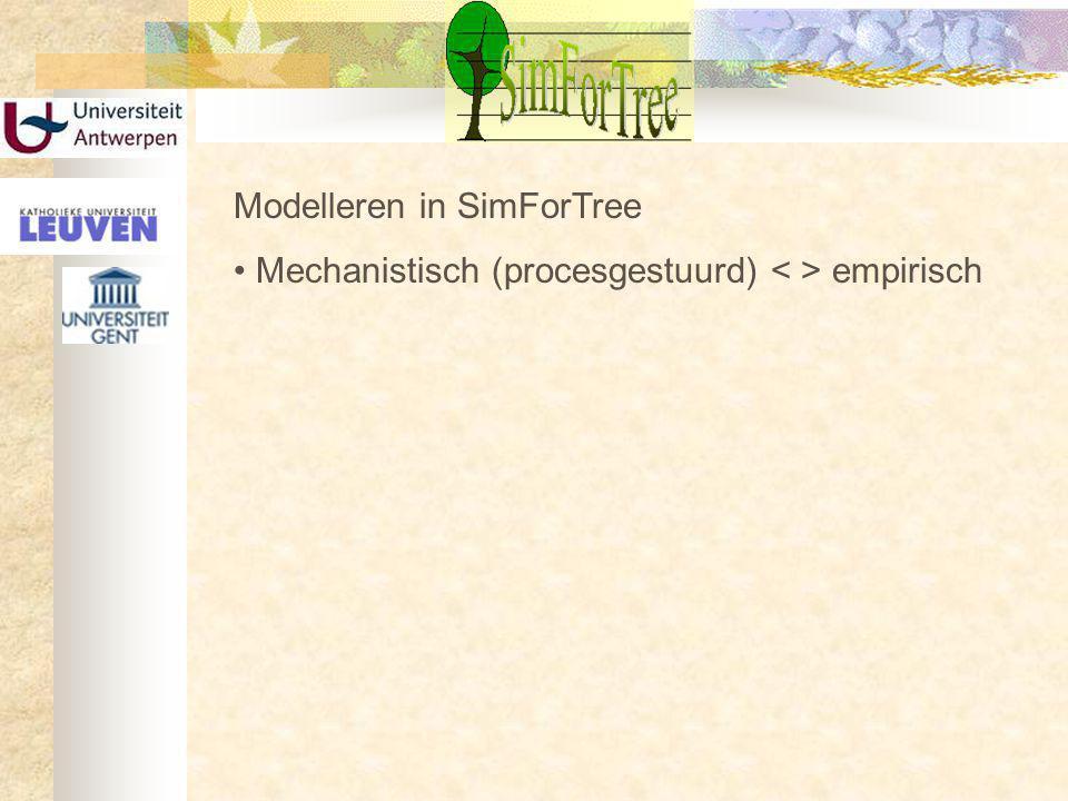 Modelleren in SimForTree Mechanistisch (procesgestuurd) empirisch
