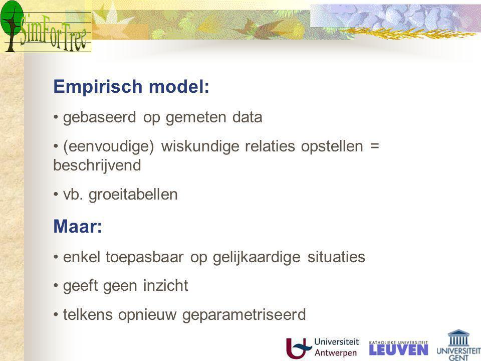 Empirisch model: gebaseerd op gemeten data (eenvoudige) wiskundige relaties opstellen = beschrijvend vb.