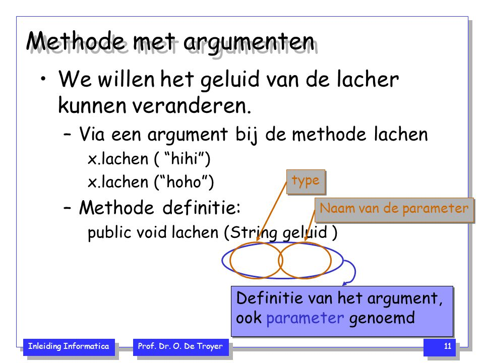 Inleiding Informatica Prof. Dr. O. De Troyer 11 Methode met argumenten We willen het geluid van de lacher kunnen veranderen. –Via een argument bij de