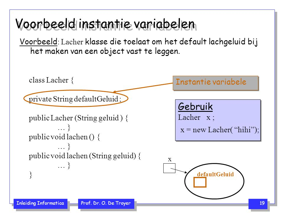 Inleiding Informatica Prof. Dr. O. De Troyer 19 class Lacher { private String defaultGeluid ; public Lacher (String geluid ) { … } public void lachen
