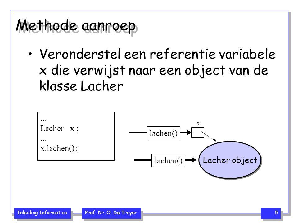 Inleiding Informatica Prof. Dr. O. De Troyer 5 Methode aanroep Veronderstel een referentie variabele x die verwijst naar een object van de klasse Lach