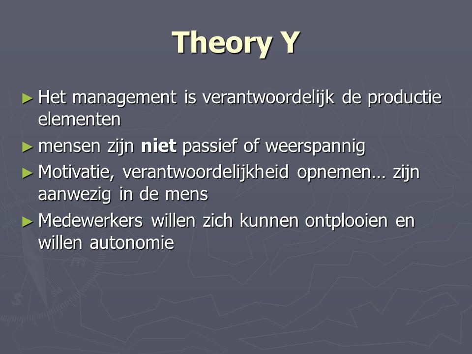 Theory Y ► Het management is verantwoordelijk de productie elementen ► mensen zijn niet passief of weerspannig ► Motivatie, verantwoordelijkheid opnemen… zijn aanwezig in de mens ► Medewerkers willen zich kunnen ontplooien en willen autonomie