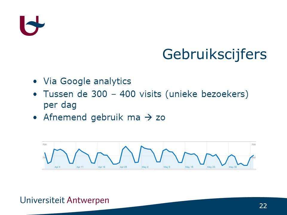 22 Gebruikscijfers Via Google analytics Tussen de 300 – 400 visits (unieke bezoekers) per dag Afnemend gebruik ma  zo