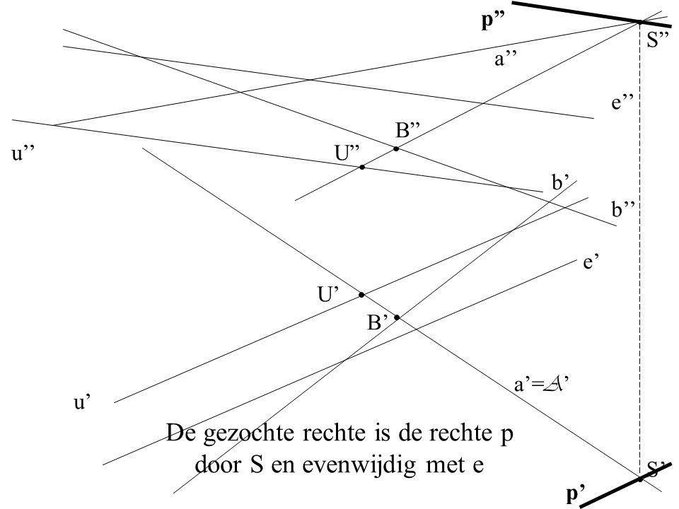a'' a'= A ' b'' b' e'' e' u'' u' U' B' U B S S' p' p De gezochte rechte is de rechte p door S en evenwijdig met e