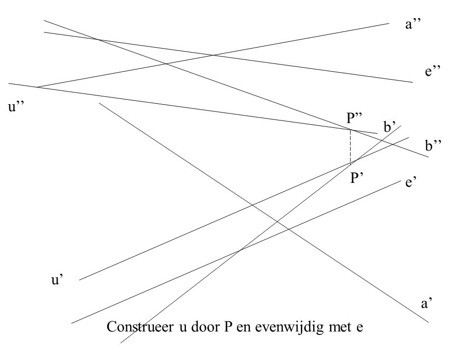 a'' a' b'' b' e'' e' u'' u' Construeer u door P en evenwijdig met e P' P