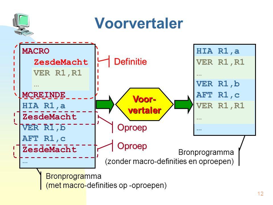 12 Voorvertaler Voor- vertaler Bronprogramma (met macro-definities op -oproepen) Bronprogramma (zonder macro-definities en oproepen) MACRO ZesdeMacht VER R1,R1 … MCREINDE HIA R1,a ZesdeMacht VER R1,b AFT R1,c ZesdeMacht … HIA R1,a VER R1,R1 … VER R1,b AFT R1,c VER R1,R1 … Definitie Oproep Oproep