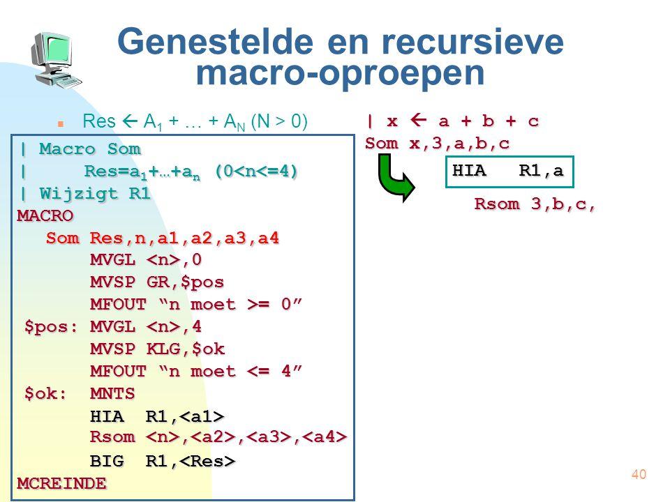 40 Genestelde en recursieve macro-oproepen Res  A 1 + … + A N (N > 0) | x  a + b + c Som x,3,a,b,c | Macro Som | Res=a 1 +…+a n (0<n<=4) | Wijzigt R1 MACRO Som Res,n,a1,a2,a3,a4 MCREINDE HIA R1, HIA R1, Rsom,,, Rsom,,, BIG R1, BIG R1, MVGL,0 MVSP GR,$pos MFOUT n moet >= 0 $pos: MVGL,4 MVSP KLG,$ok MFOUT n moet <= 4 $ok:MNTS HIA R1,a Rsom 3,b,c,