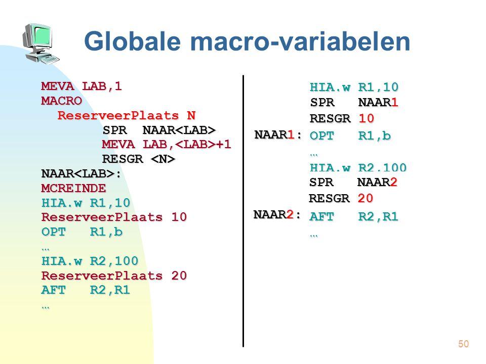 50 Globale macro-variabelen MEVA LAB,1 MACRO ReserveerPlaats N ReserveerPlaats N SPR NAAR SPR NAAR MEVA LAB, +1 MEVA LAB, +1 RESGR RESGR NAAR<LAB>:MCREINDE HIA.w R1,10 ReserveerPlaats 10 OPT R1,b … HIA.w R2,100 ReserveerPlaats 20 AFT R2,R1 … HIA.w R1,10 ReserveerPlaats 10 OPT R1,b … HIA.w R2,100 ReserveerPlaats 20 AFT R2,R1 … SPR NAAR1 RESGR 10 NAAR1: SPR NAAR2 RESGR 20 NAAR2: