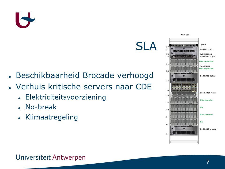 7 SLA Beschikbaarheid Brocade verhoogd Verhuis kritische servers naar CDE Elektriciteitsvoorziening No-break Klimaatregeling